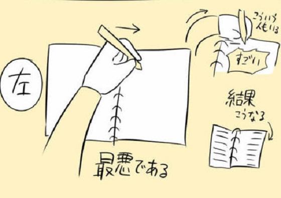 """「スパイラルノート使ったら痛い・・・」左利き""""あるある""""を描いたイラストに共感殺到!!"""
