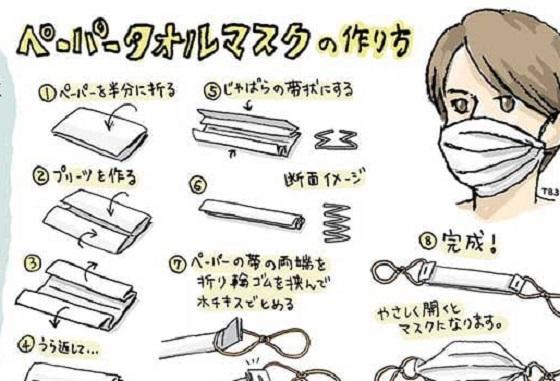 """マスクが品切れで困っている人のための""""簡易マスクの作り方""""がネットで話題に!!"""