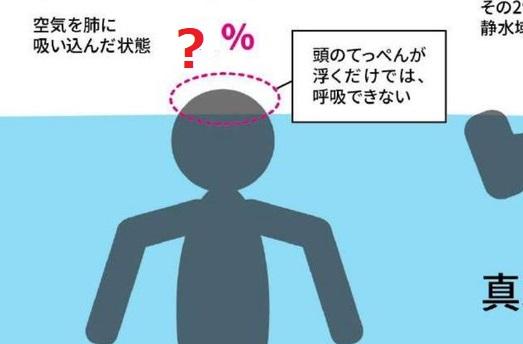 "NHKの災害担当記者が投稿した""真水の川では体の〇%しか浮きません""にゾッとした..."