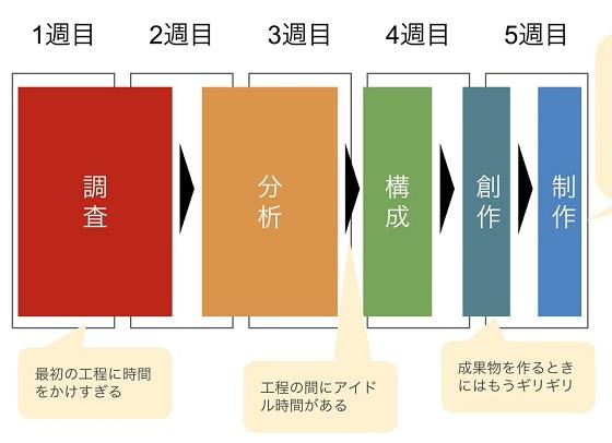 """""""できる人""""と""""できない人""""の違いに超納得!!"""