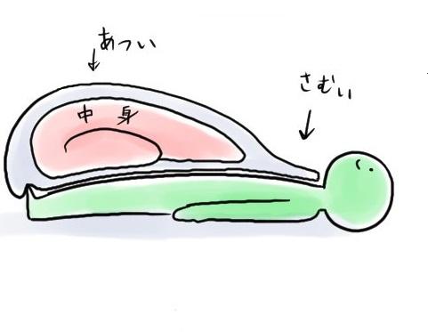 """""""布団カバー問題""""を描いたイラストに超共感の嵐!!!"""